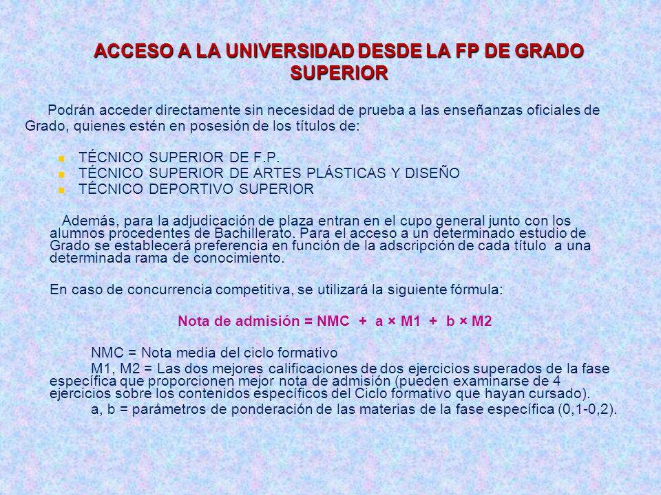 ACCESO A LA UNIVERSIDAD DESDE LA FP DE GRADO SUPERIOR
