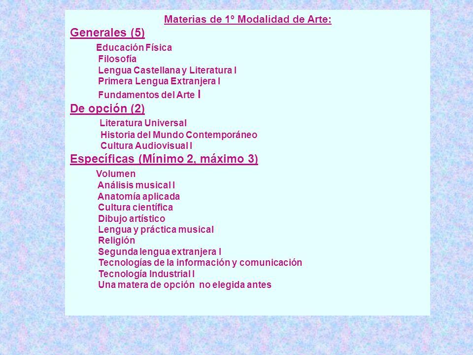 Materias de 1º Modalidad de Arte: