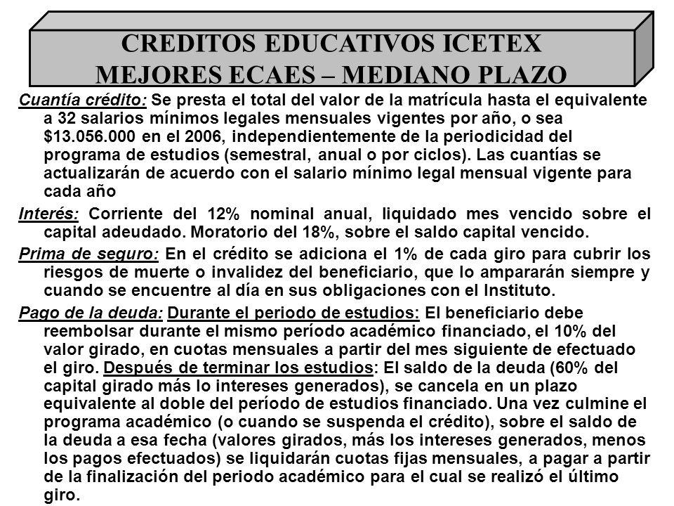CREDITOS EDUCATIVOS ICETEX MEJORES ECAES – MEDIANO PLAZO