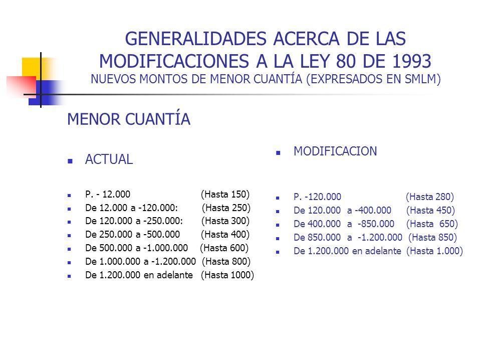 GENERALIDADES ACERCA DE LAS MODIFICACIONES A LA LEY 80 DE 1993 NUEVOS MONTOS DE MENOR CUANTÍA (EXPRESADOS EN SMLM)