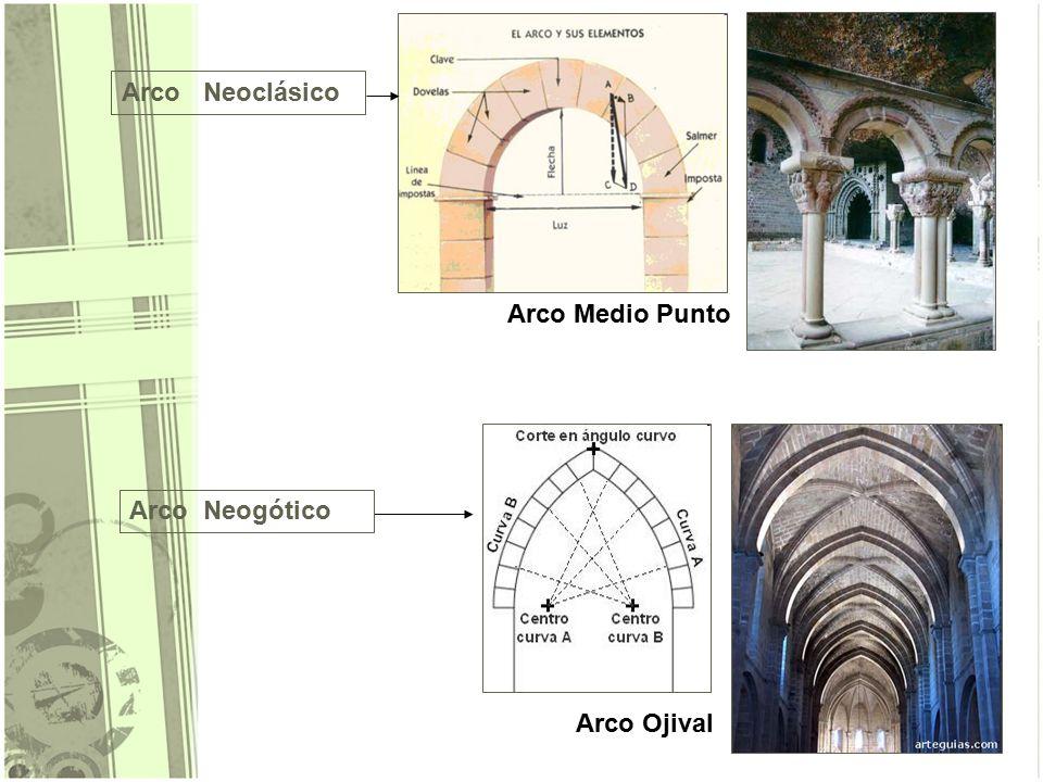 Arco Neoclásico Arco Medio Punto Arco Neogótico Arco Ojival