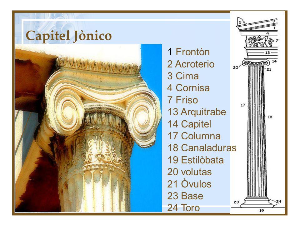 Capitel Jònico 1 Frontòn 2 Acroterio 3 Cima 4 Cornisa 7 Friso