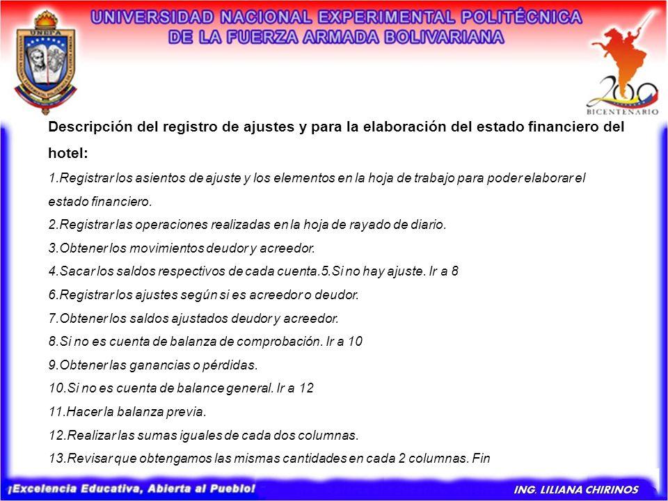 Descripción del registro de ajustes y para la elaboración del estado financiero del hotel:
