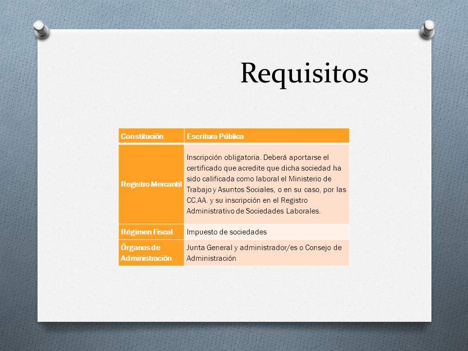 Requisitos Constitución Escritura Pública Registro Mercantil