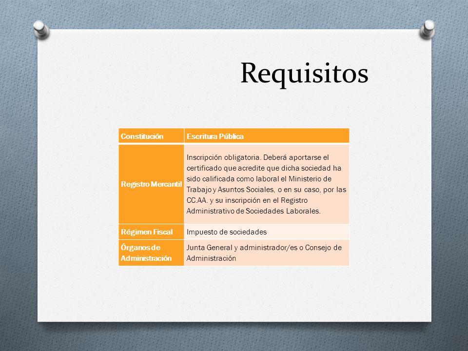 Requisitos Constitución Escritura Pública Registro Mercantil