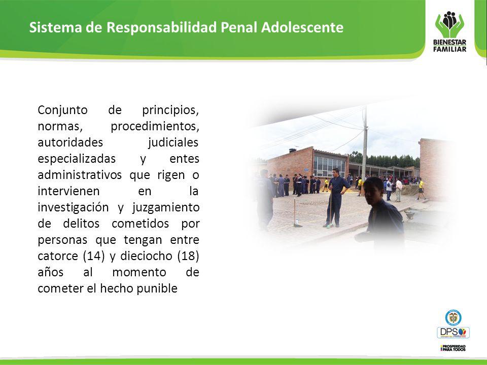 Sistema de Responsabilidad Penal Adolescente