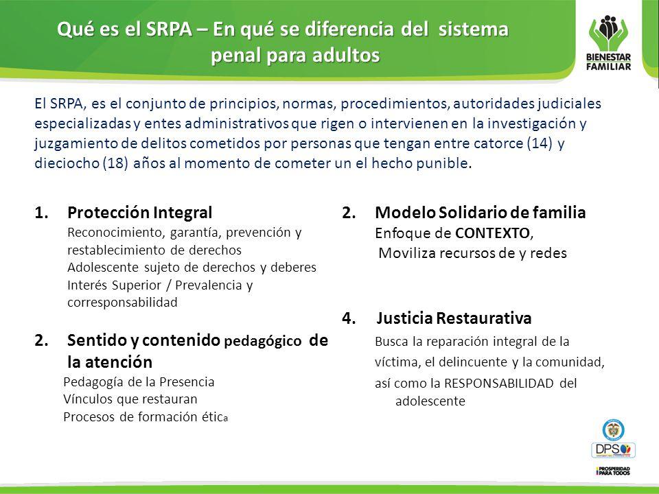 Qué es el SRPA – En qué se diferencia del sistema penal para adultos