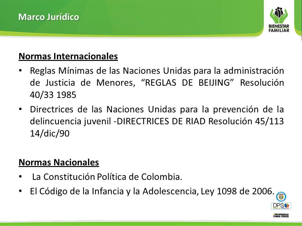 Marco Jurídico Normas Internacionales.