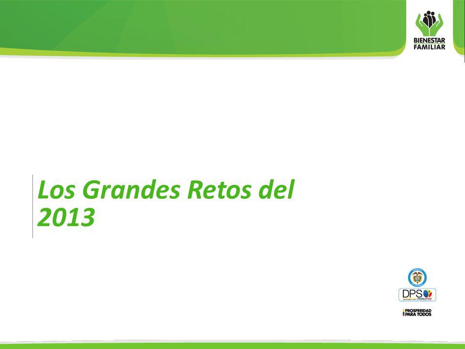 Los Grandes Retos del 2013