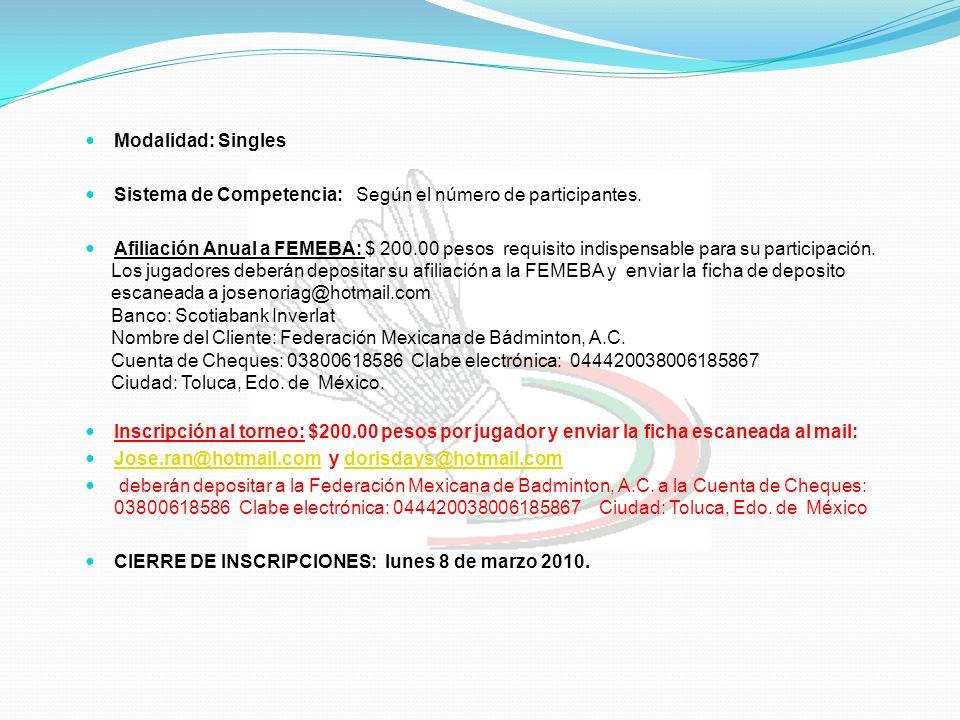 Modalidad: Singles Sistema de Competencia: Según el número de participantes.