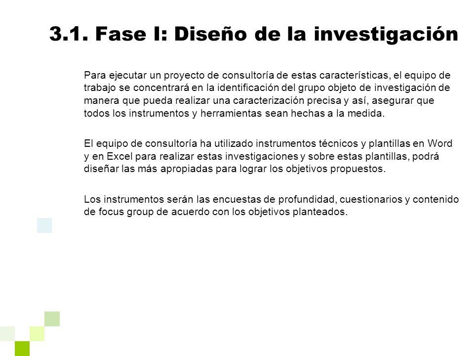 Platamovil International N.V. Investigación de Mercados en Colombia ...