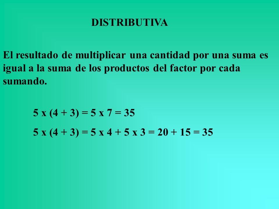 DISTRIBUTIVA El resultado de multiplicar una cantidad por una suma es igual a la suma de los productos del factor por cada sumando.