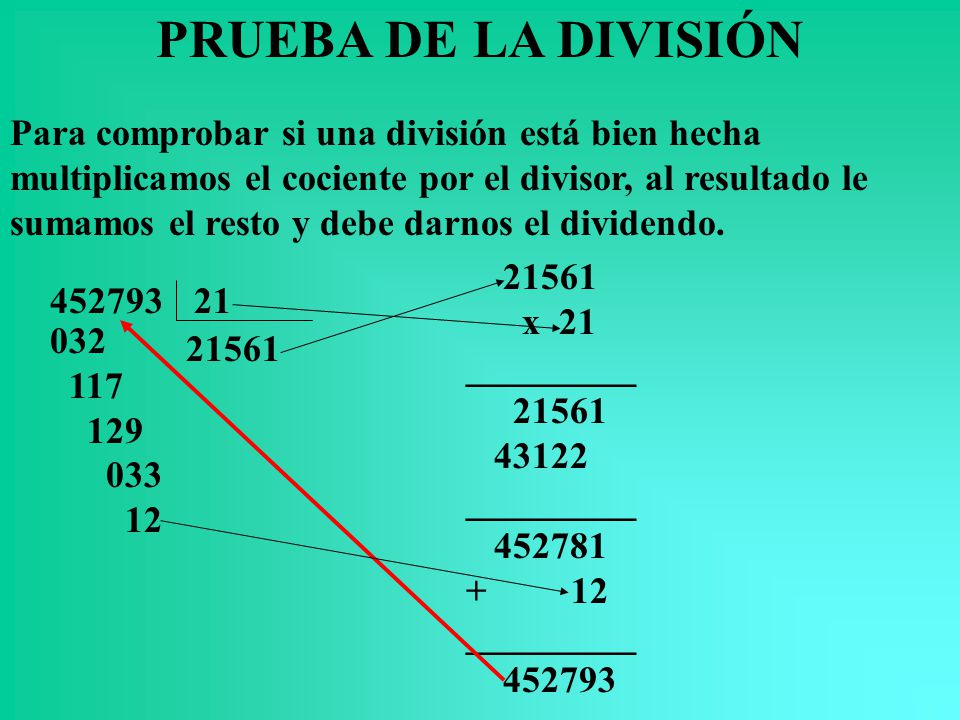 PRUEBA DE LA DIVISIÓN