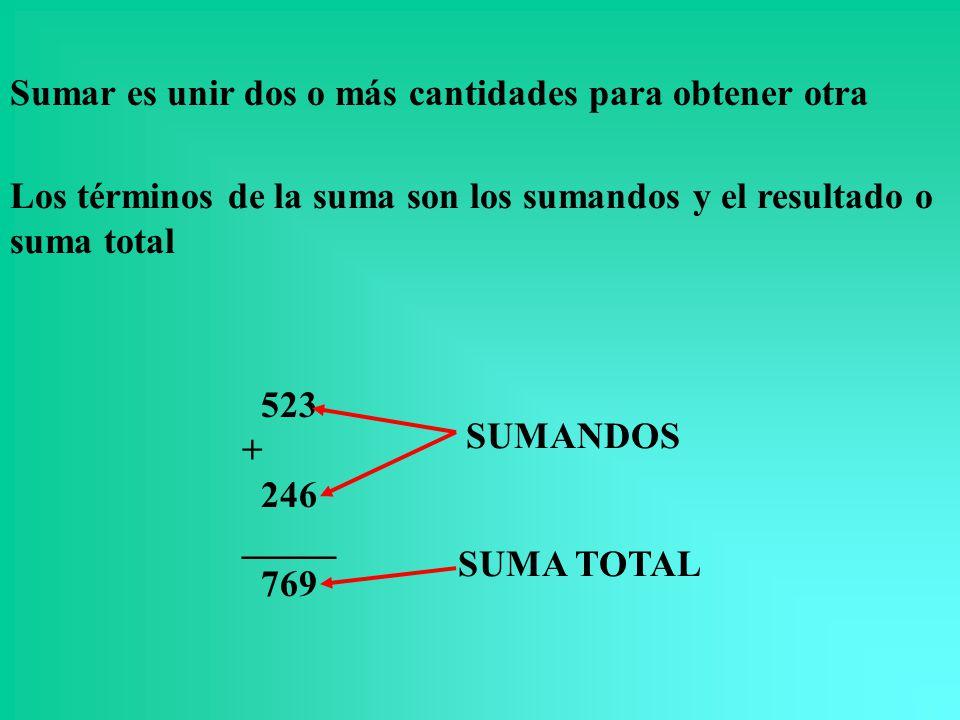 Sumar es unir dos o más cantidades para obtener otra