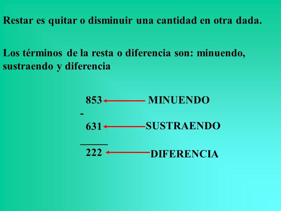 Restar es quitar o disminuir una cantidad en otra dada.