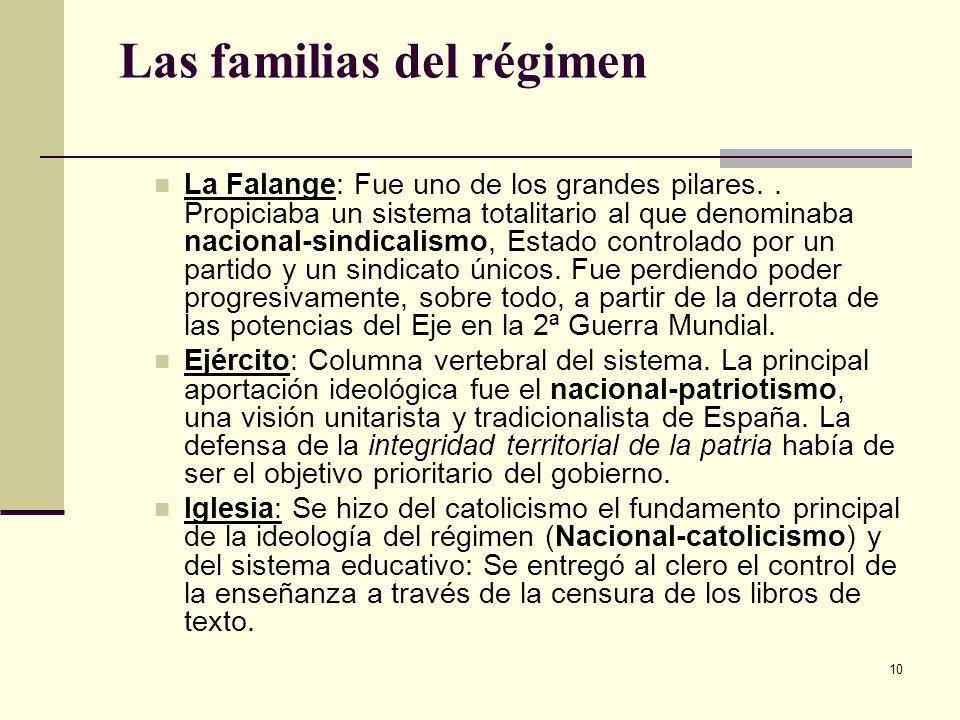 Las familias del régimen