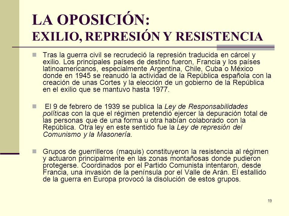 LA OPOSICIÓN: EXILIO, REPRESIÓN Y RESISTENCIA