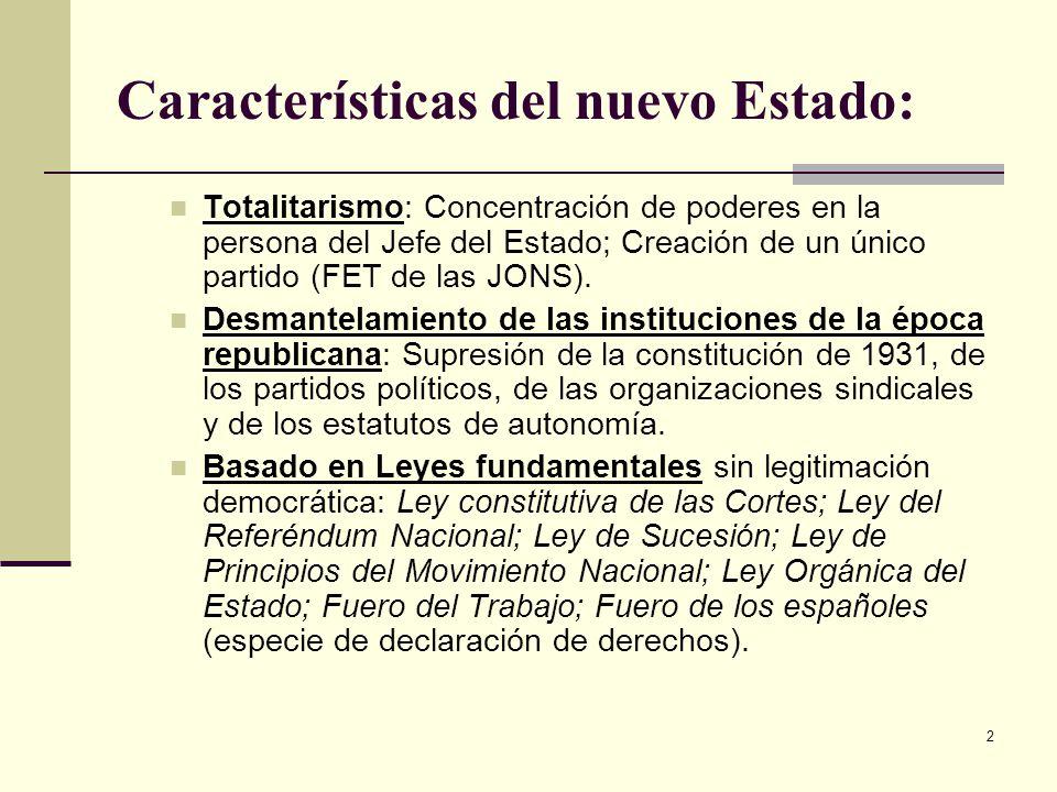 Características del nuevo Estado:
