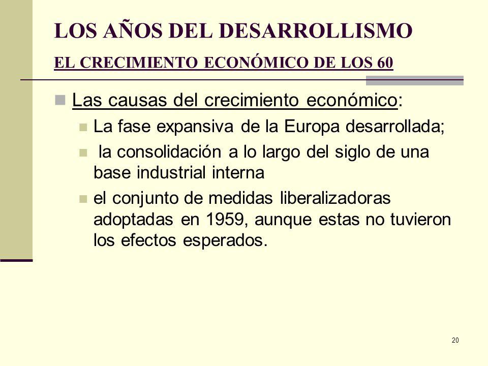 LOS AÑOS DEL DESARROLLISMO EL CRECIMIENTO ECONÓMICO DE LOS 60