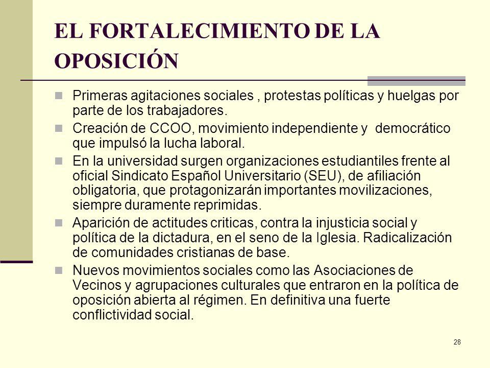 EL FORTALECIMIENTO DE LA OPOSICIÓN