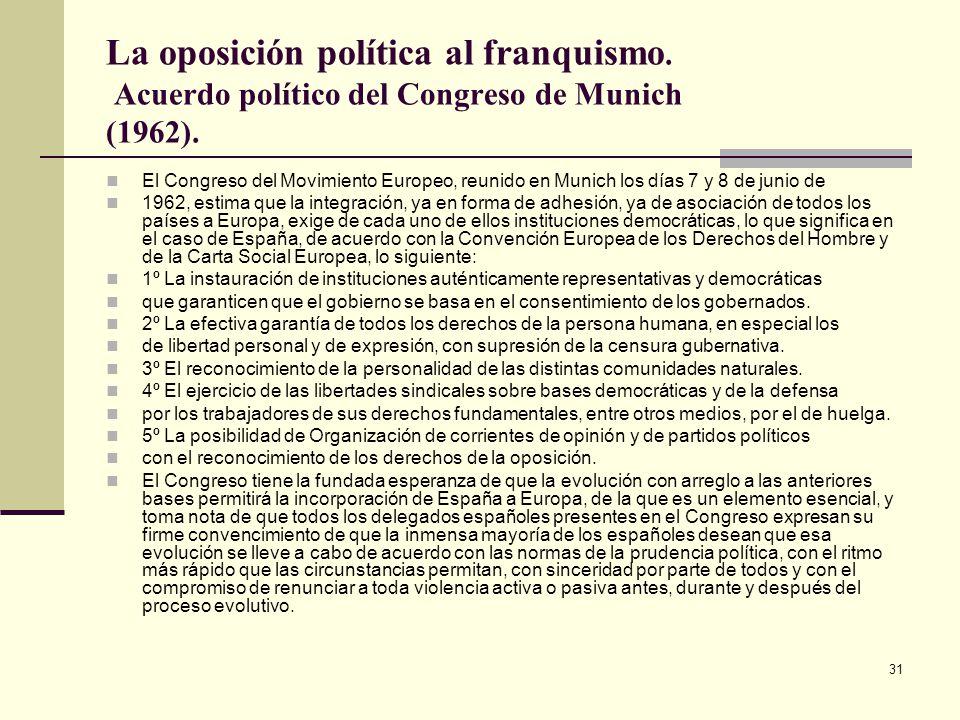 La oposición política al franquismo