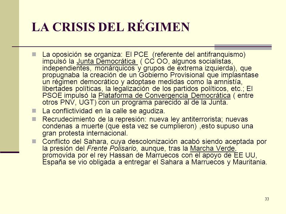 LA CRISIS DEL RÉGIMEN