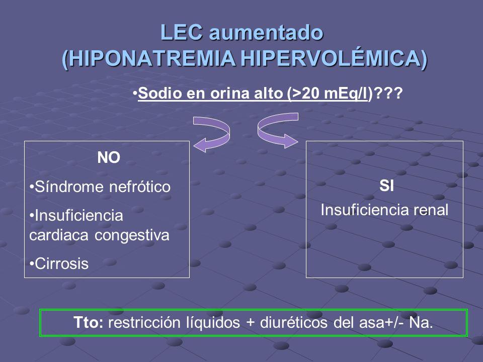LEC aumentado (HIPONATREMIA HIPERVOLÉMICA)