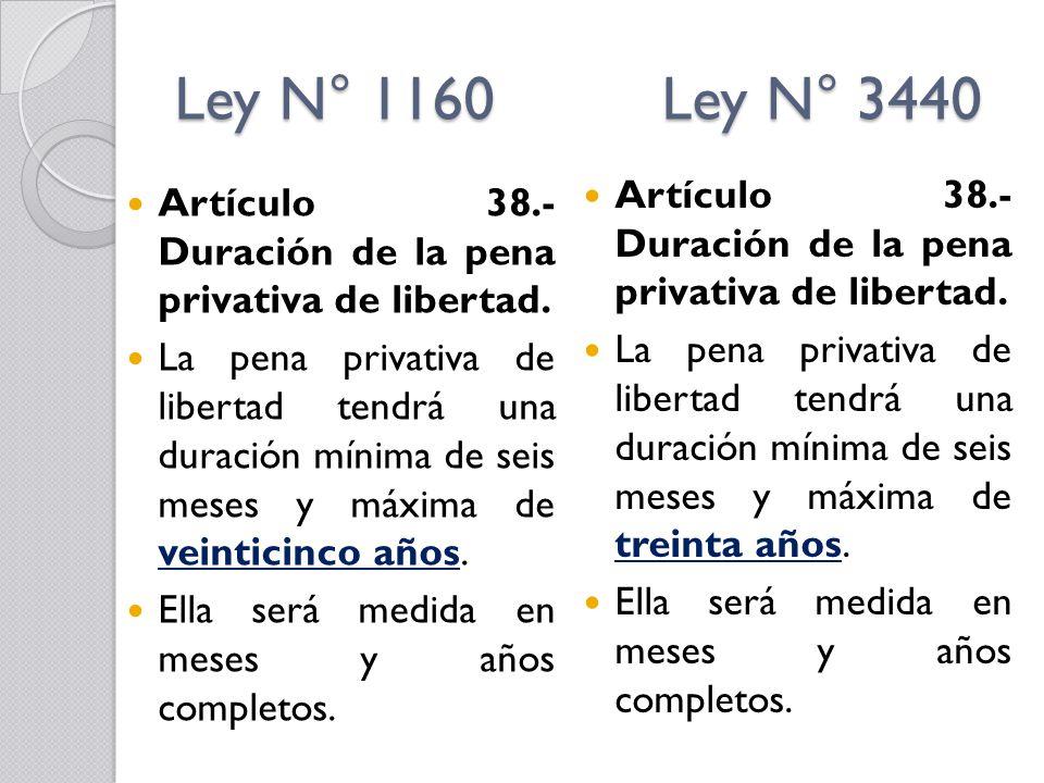 Ley N° 1160 Ley N° 3440 Artículo 38.- Duración de la pena privativa de libertad.