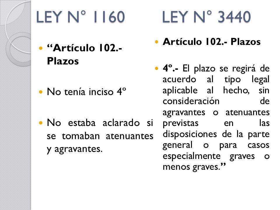 LEY N° 1160 LEY N° 3440 Artículo 102.- Plazos No tenía inciso 4º