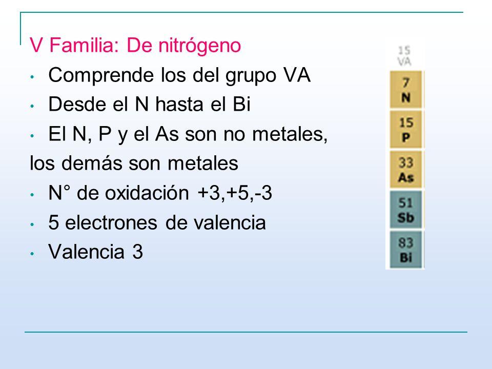V Familia: De nitrógeno
