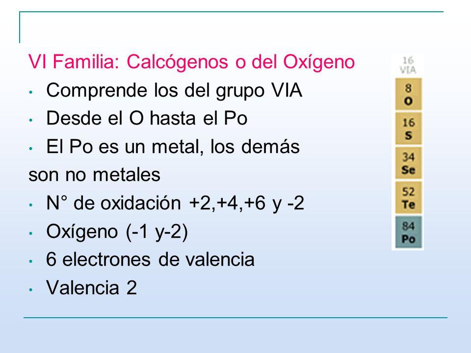 Tabla peridica y configuracin electrnica ppt video online 18 vi urtaz Image collections