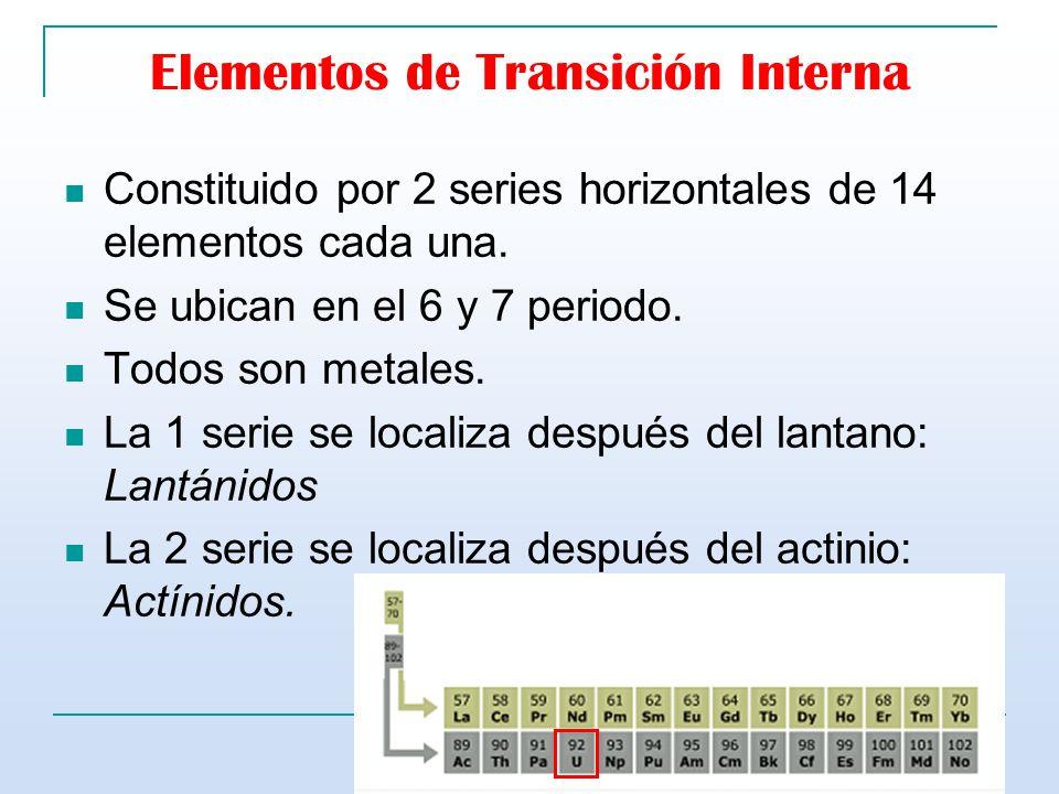 Elementos de Transición Interna