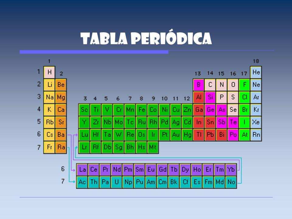 Tabla peridica y configuracin electrnica ppt video online 3 tabla peridica urtaz Image collections