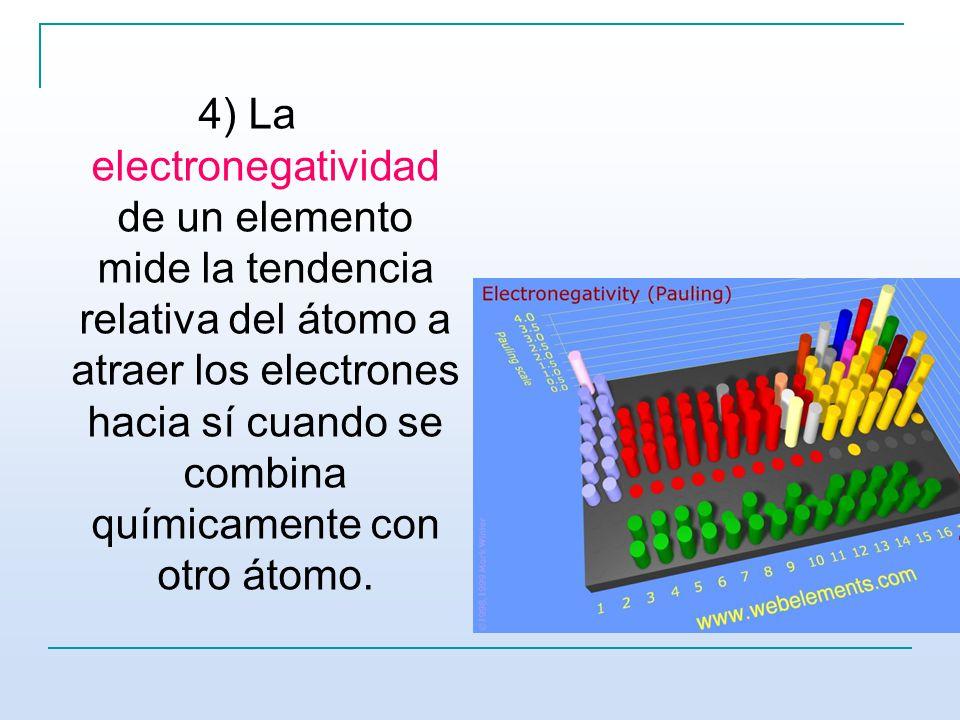 4) La electronegatividad de un elemento mide la tendencia relativa del átomo a atraer los electrones hacia sí cuando se combina químicamente con otro átomo.