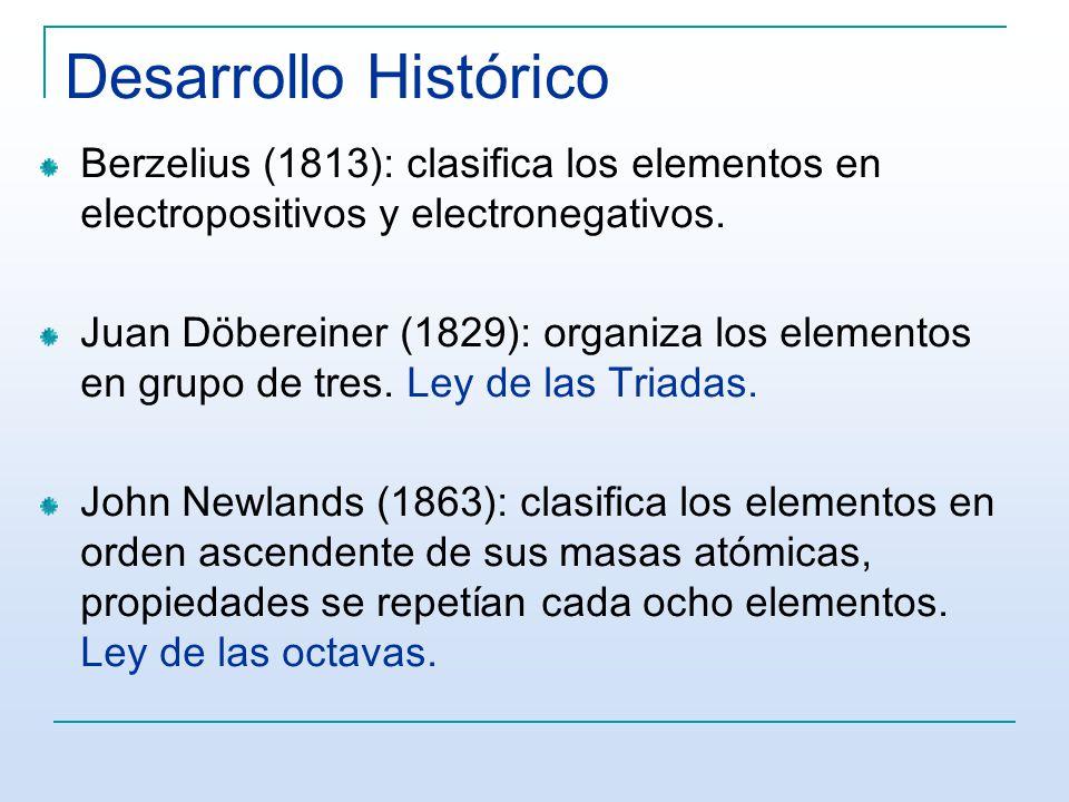 Desarrollo Histórico Berzelius (1813): clasifica los elementos en electropositivos y electronegativos.