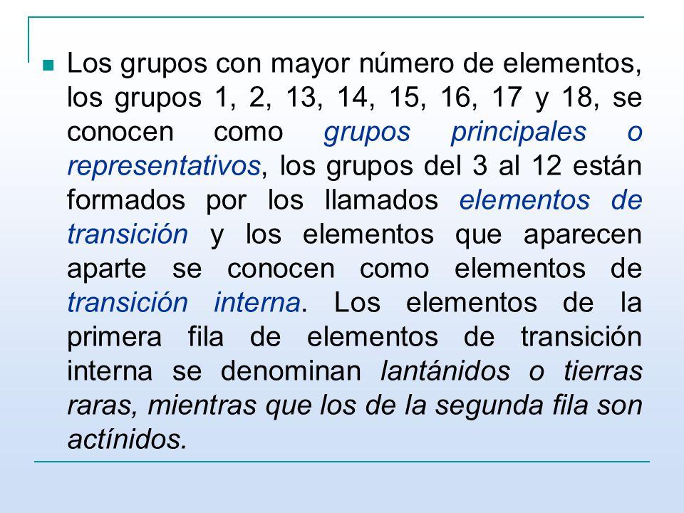 Los grupos con mayor número de elementos, los grupos 1, 2, 13, 14, 15, 16, 17 y 18, se conocen como grupos principales o representativos, los grupos del 3 al 12 están formados por los llamados elementos de transición y los elementos que aparecen aparte se conocen como elementos de transición interna.