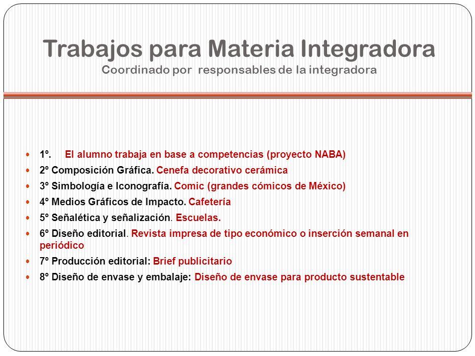 Trabajos para Materia Integradora Coordinado por responsables de la integradora