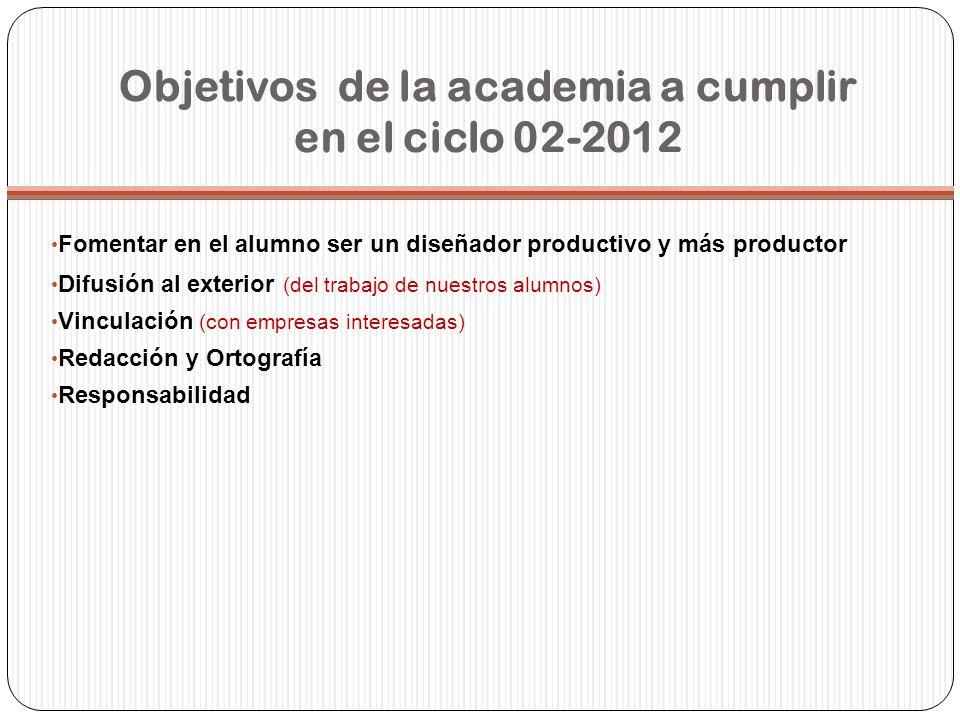 Objetivos de la academia a cumplir en el ciclo 02-2012