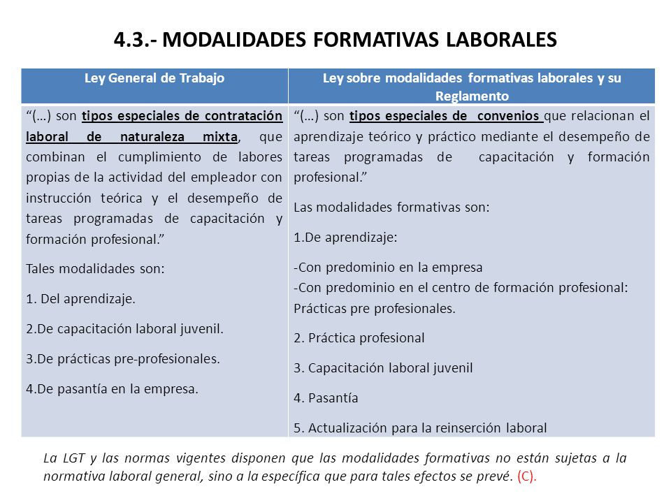 4.3.- MODALIDADES FORMATIVAS LABORALES