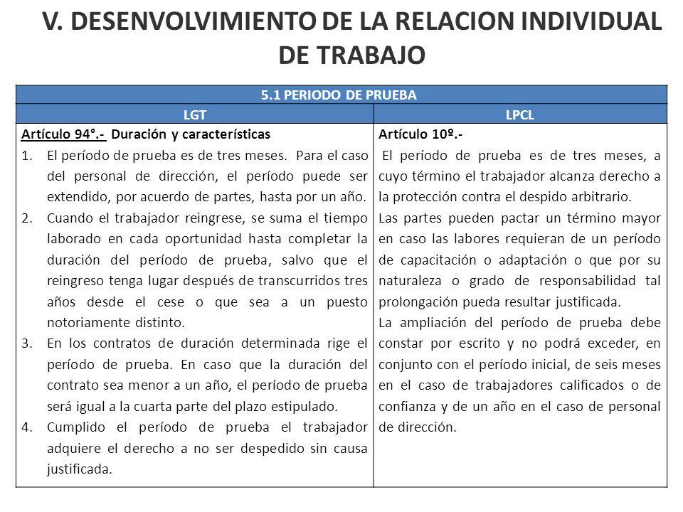 V. DESENVOLVIMIENTO DE LA RELACION INDIVIDUAL DE TRABAJO