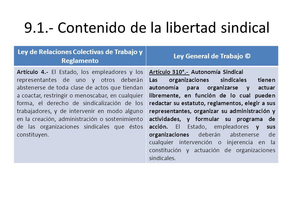 9.1.- Contenido de la libertad sindical