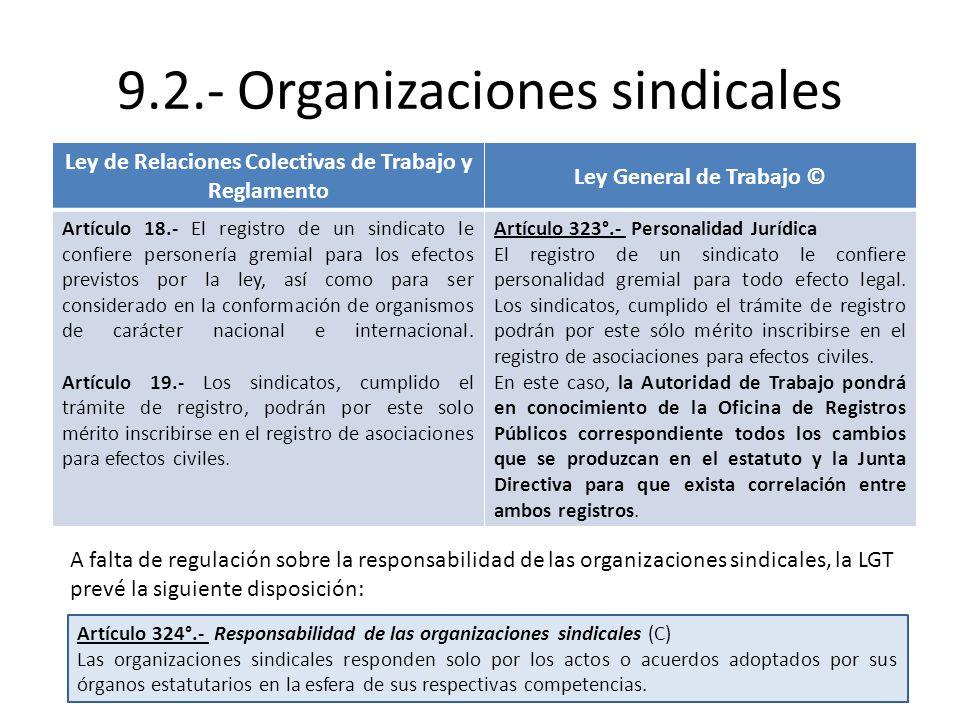 9.2.- Organizaciones sindicales