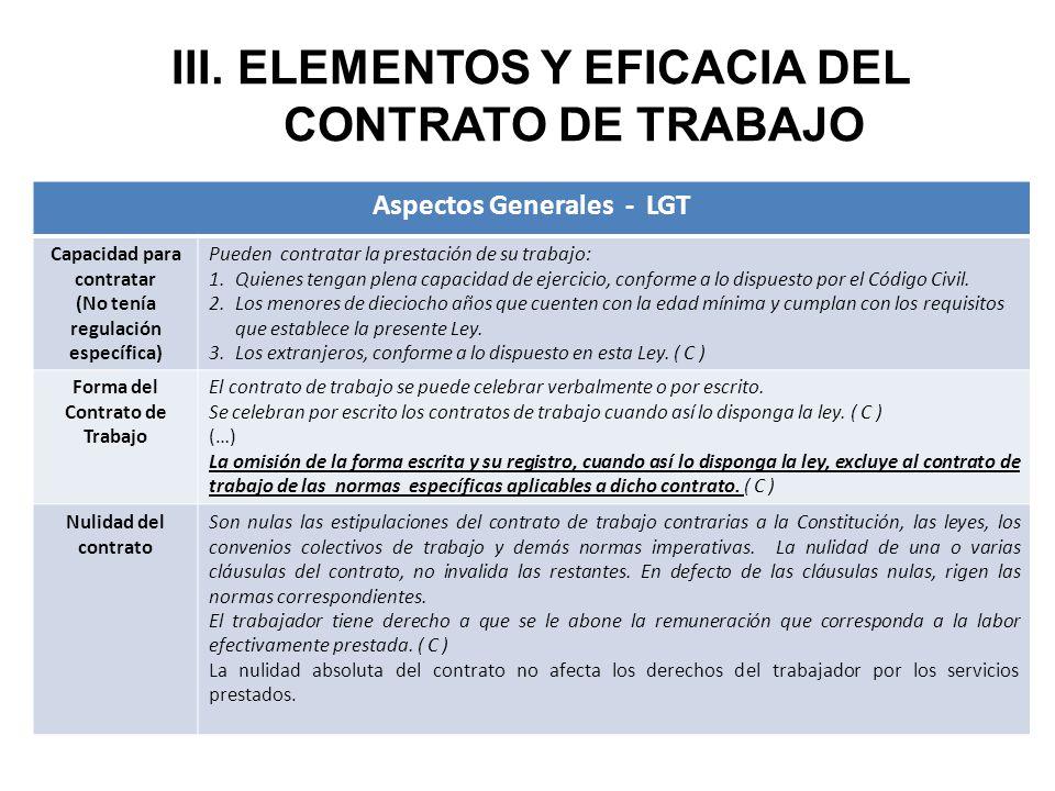 ELEMENTOS Y EFICACIA DEL CONTRATO DE TRABAJO