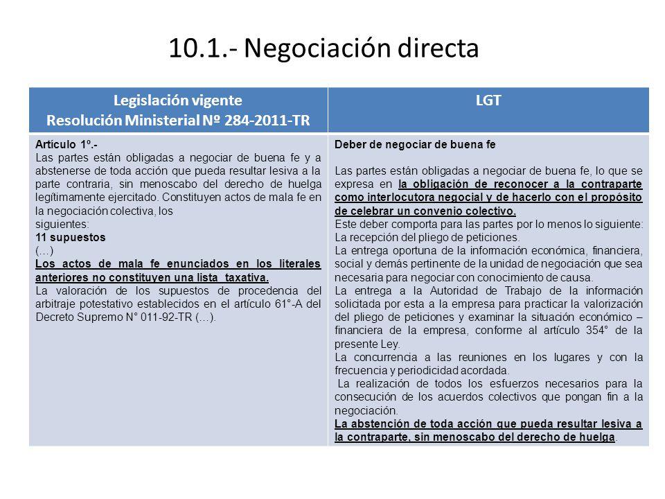Resolución Ministerial Nº 284-2011-TR