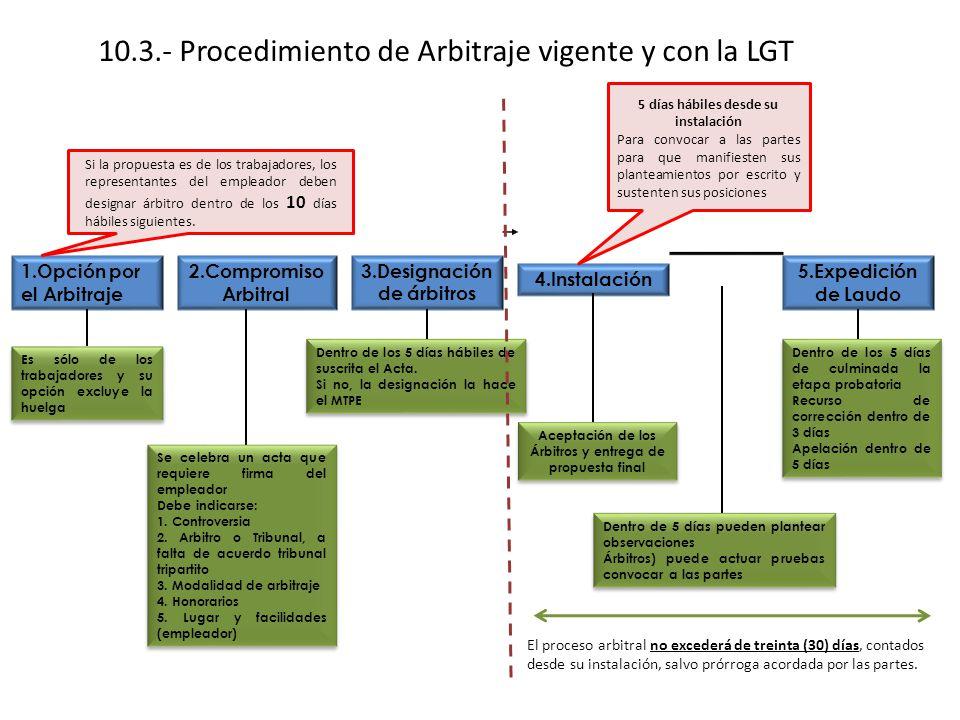 10.3.- Procedimiento de Arbitraje vigente y con la LGT