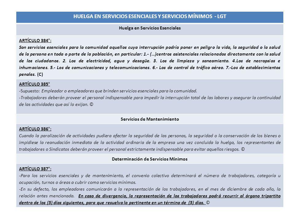 HUELGA EN SERVICIOS ESENCIALES Y SERVICIOS MÍNIMOS - LGT