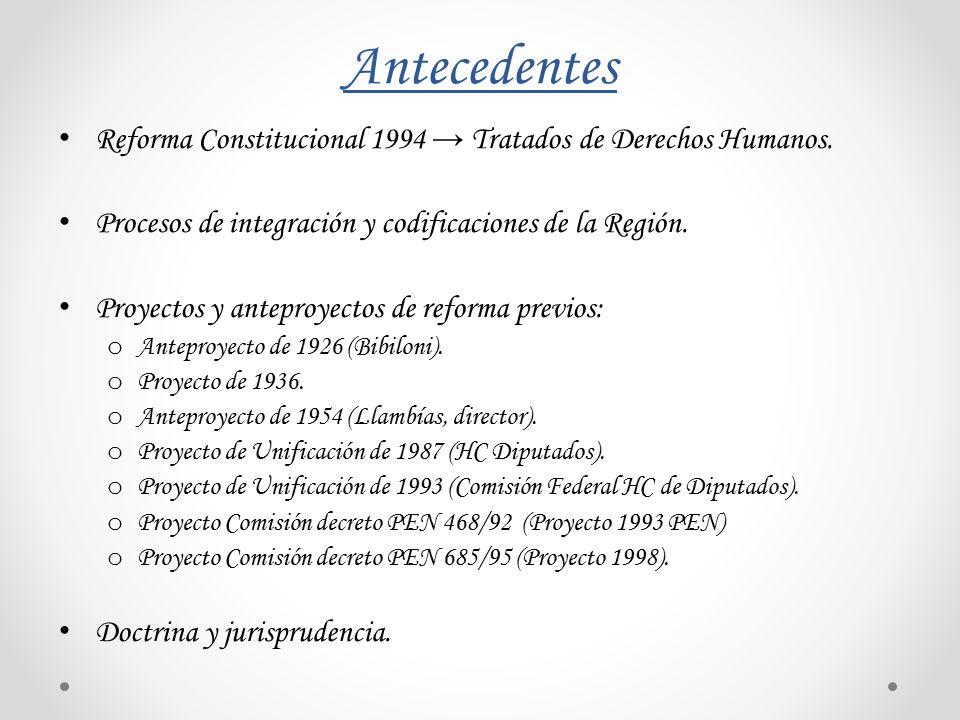 Antecedentes Reforma Constitucional 1994 → Tratados de Derechos Humanos. Procesos de integración y codificaciones de la Región.