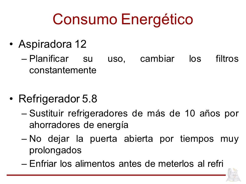 Consumo Energético Aspiradora 12 Refrigerador 5.8