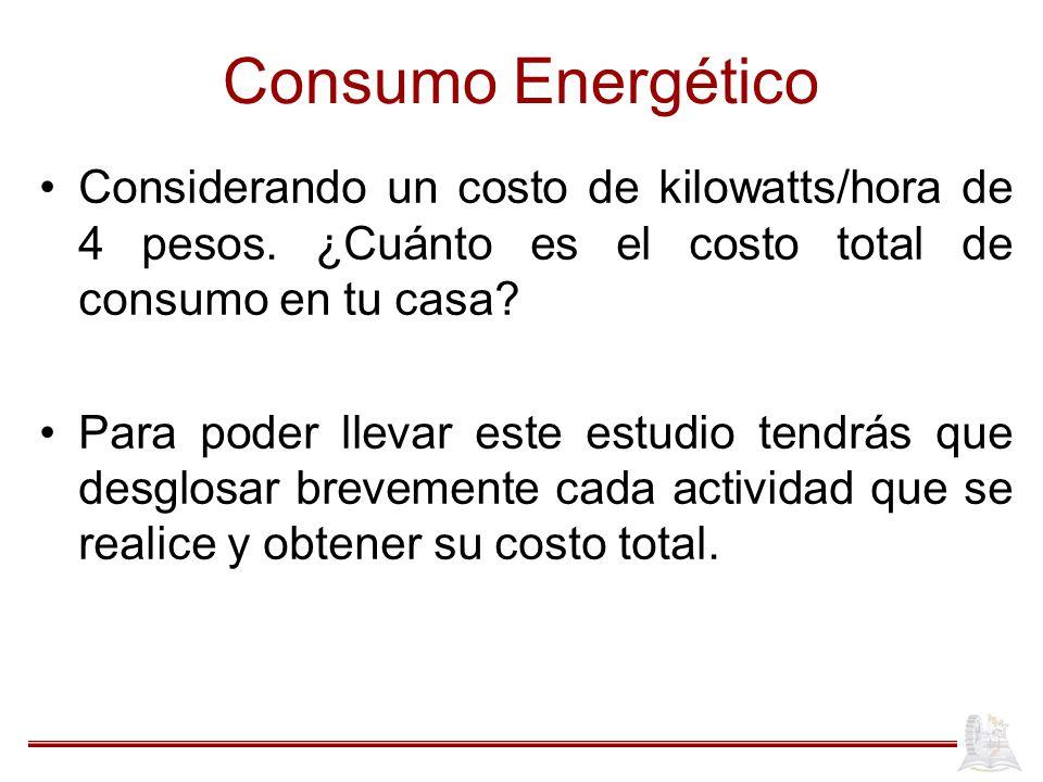 Consumo Energético Considerando un costo de kilowatts/hora de 4 pesos. ¿Cuánto es el costo total de consumo en tu casa