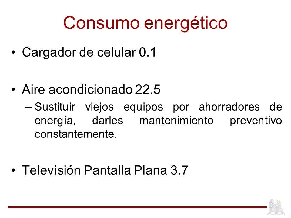 Consumo energético Cargador de celular 0.1 Aire acondicionado 22.5